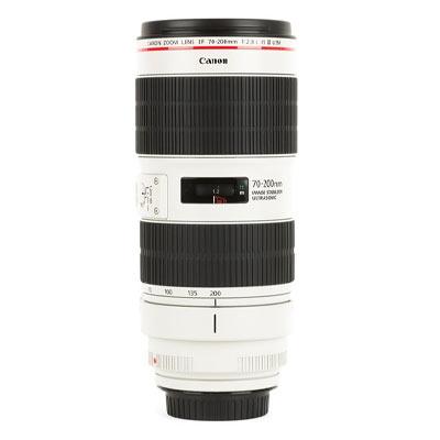 Zoom Lenses vs. Prime Lenses Image 3