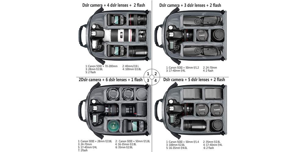 Neewer Camera Bag Image 7