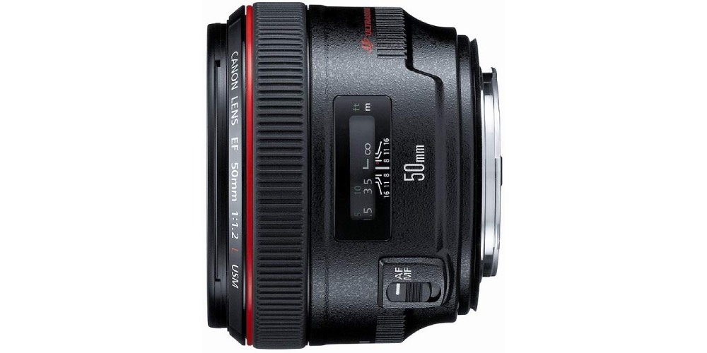 4 Best Lenses for Street Photography 1
